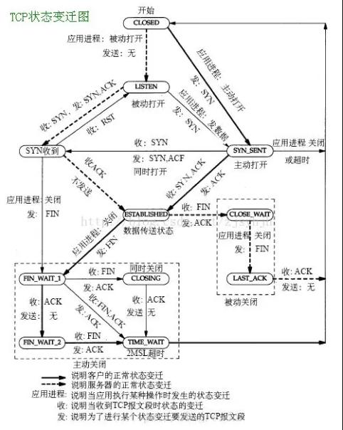 C++基础面试题